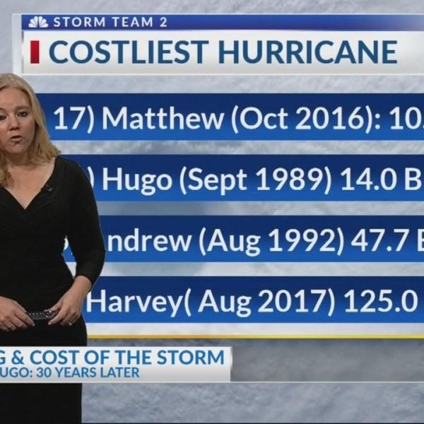 Hurricane Hugo Stats News 2 Today
