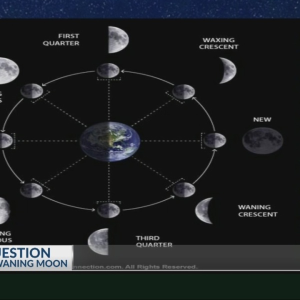 GOOD QUESTION: What is the difference between 'waxing' and 'waning' moons?
