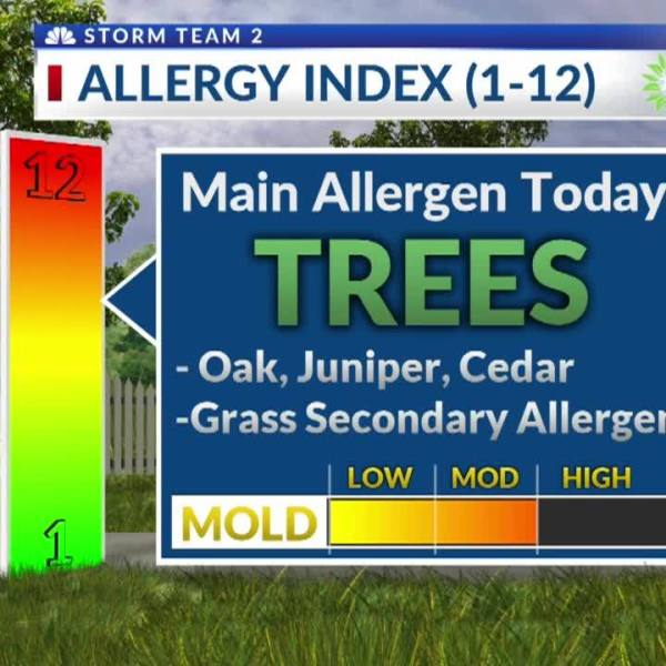 Pollen_Count_for_Wednesday__March_27th_5_20190327215842