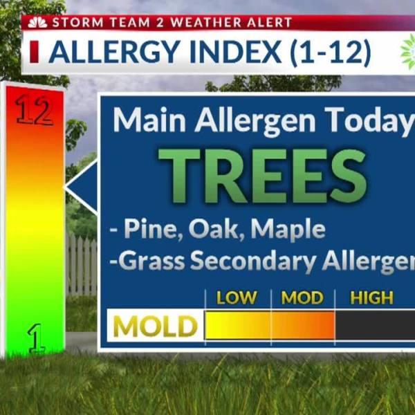 Pollen_Count_for_Monday__April_1st_6_20190401220656