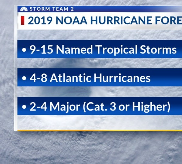NOAA Hurricane Forecast