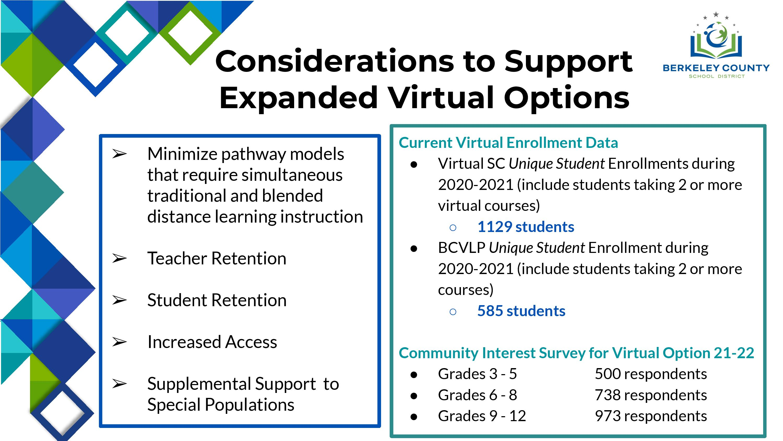 Bcsc Calendar 2022 23.Bcsd Considers 2021 22 And 2022 23 Academic Calendars Virtual Option Wcbd News 2